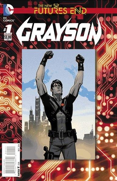 grayson futures end
